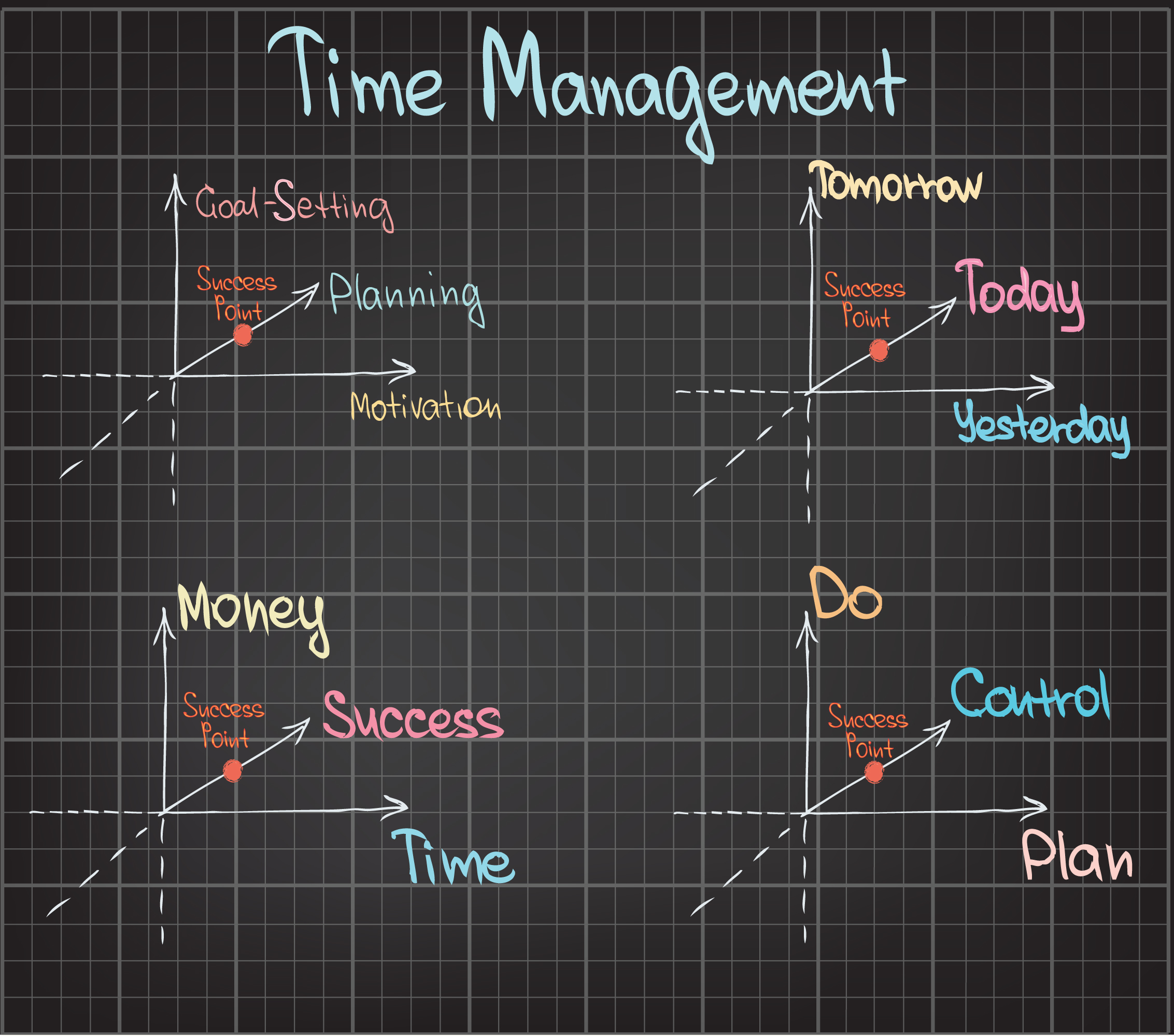 Time Management: Time Management • Kevin J Donaldson